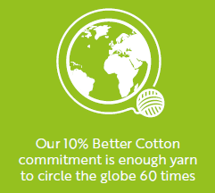 Tonrose is committed to improving cotton farming practices globally with the BCI.